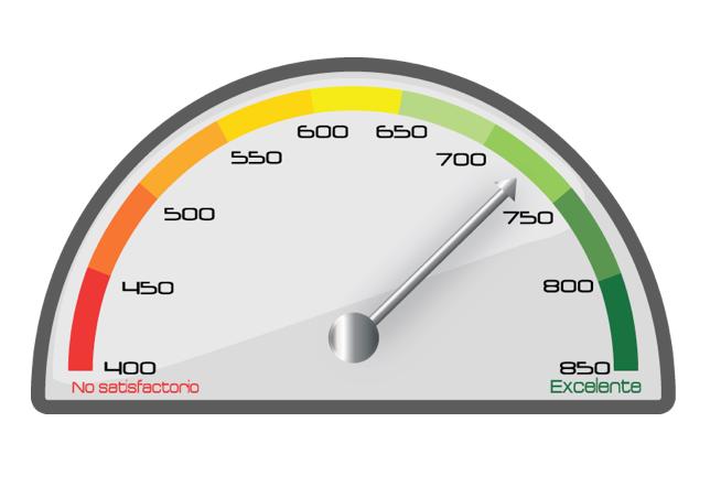 Qué es el Score del Buro de Crédito