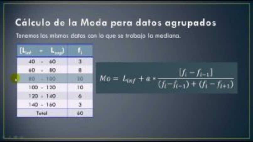 calcular la condición media del valor medio