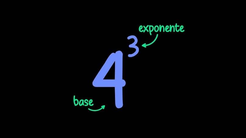 insertar o escribir exponentes en Word