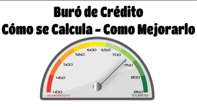 Buró de crédito como calcularlo