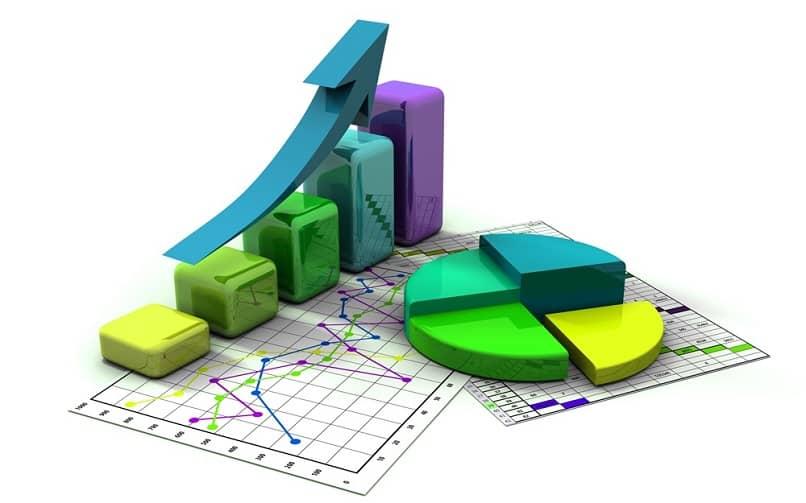 cálculo de tyr en inversiones