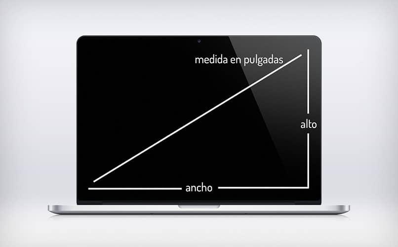 medición de la pantalla de la computadora