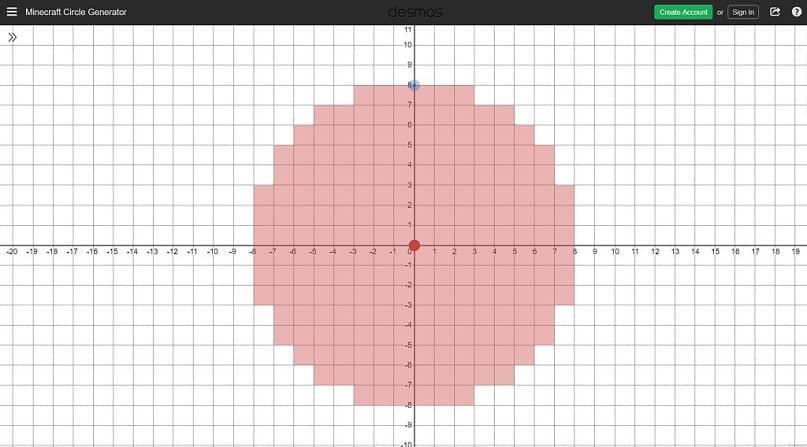 circulo rojo