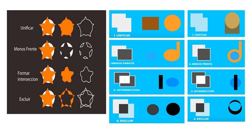 formas patrones