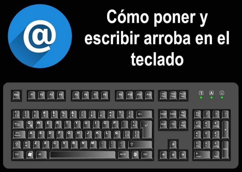 Pon el teclado