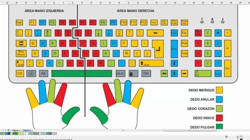 escribir rápidamente en el teclado