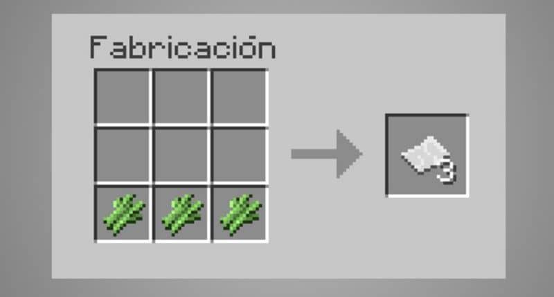 Fabricación de papel de Minecraft
